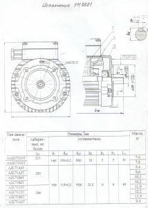 двиг ф80